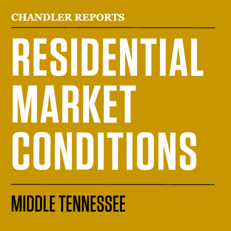 Nashville July 2015 Real Estate Update