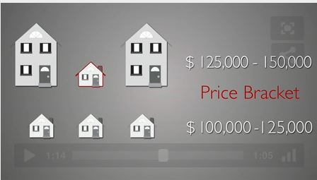 [seller video] The Pitfalls of Over Pricing Your Home