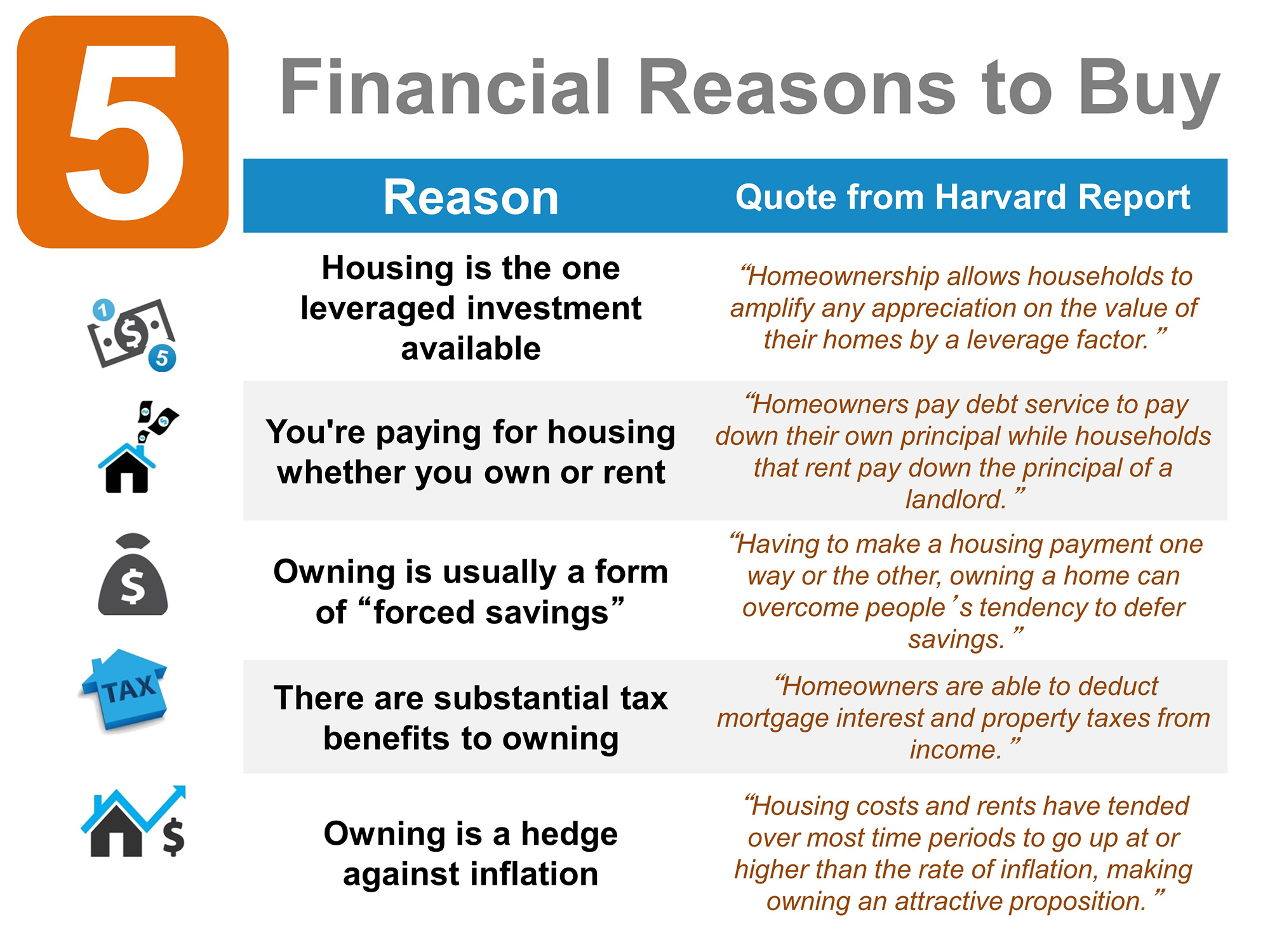 5 financial benefits of owning a home nesting in nashville real october2014 12 sciox Choice Image