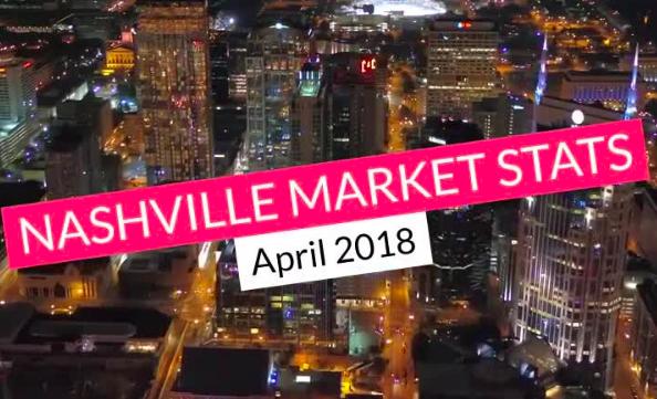 April Market Stats